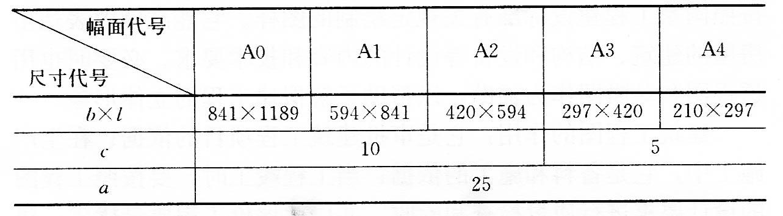 图纸幅面规格及排列顺序