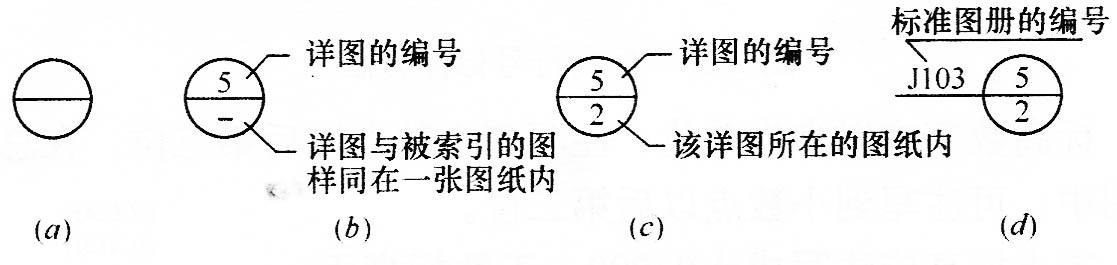 索引符号和详图符号