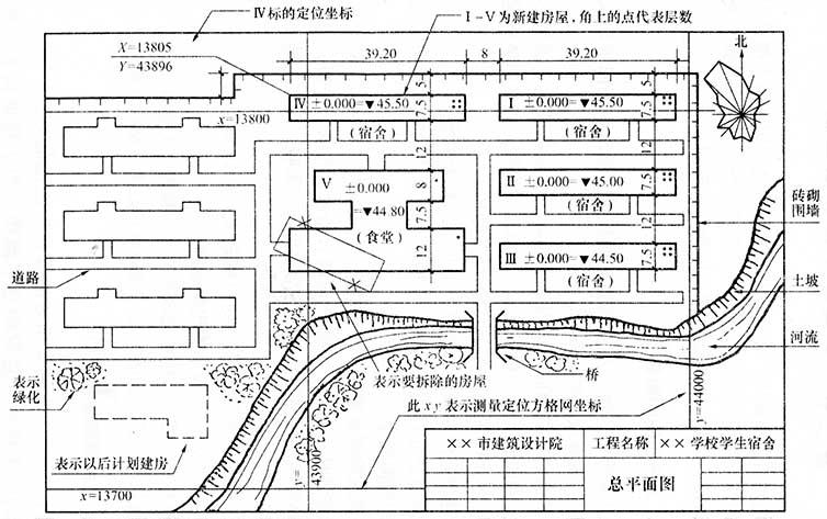 怎样看建筑总平面图,何谓建筑总平面图?怎样阅读总平面图