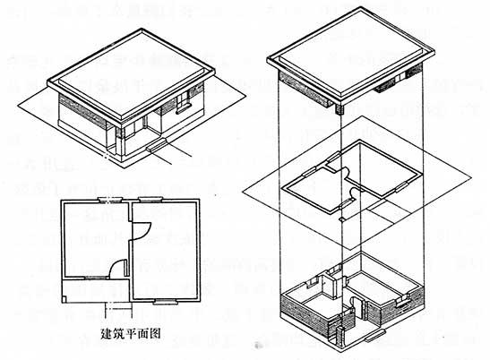 怎样看建筑平面图,建筑平面图的形成,建筑平面图的内容