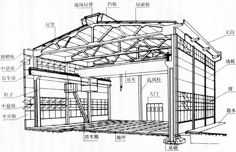 排架结构建筑的拆除施工