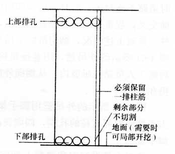 [实例案例]北京工人体育场改建工程中的拆除施工