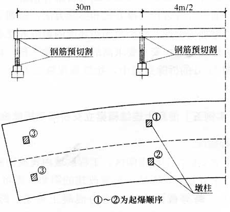 [实例案例]混凝土连续箱梁立交桥爆破拆除施工