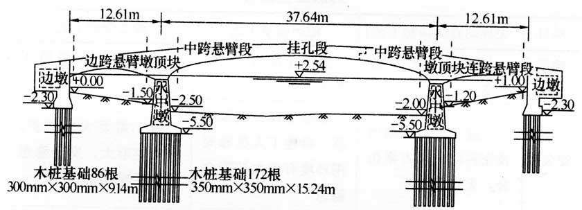 [实例案例]上海苏州河河南路桥老桥拆除施工技术