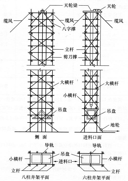建筑工程拆除施工设备垂直运输设备