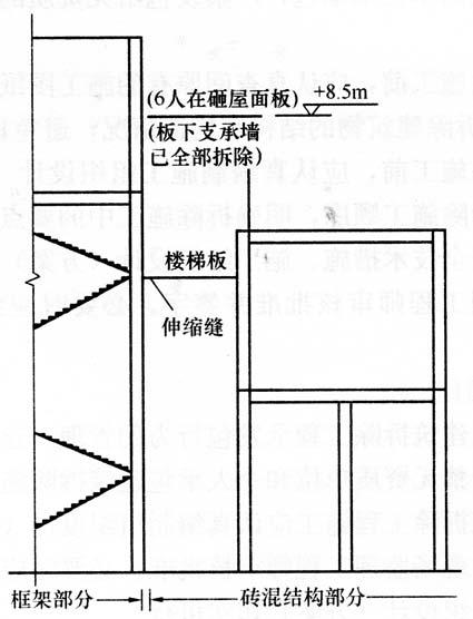 [拆除案例]盲目拆除作业造成屋面坍塌