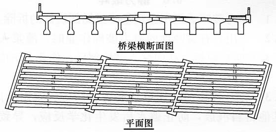 桥梁工程机械拆除