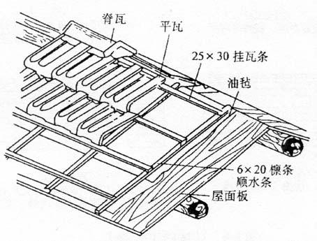 图2-8板平瓦屋面