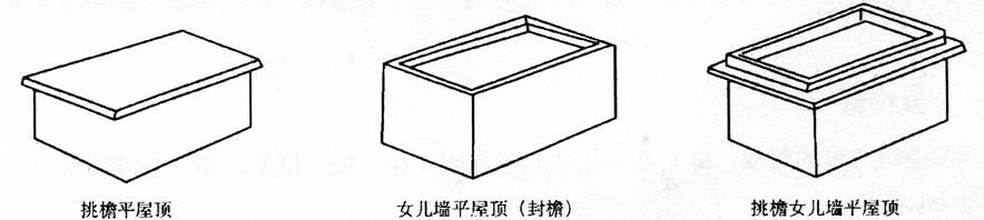 图2-3平屋顶