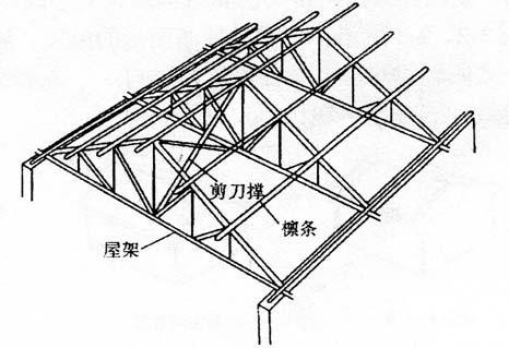 图2-5屋架承重结构