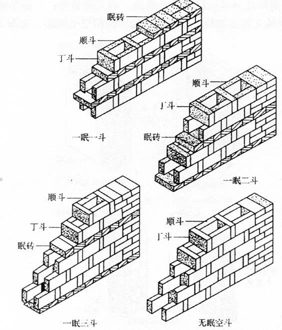 图2-10有眠空斗墙和无眠空斗墙