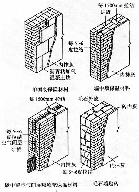 图2-12复合墙