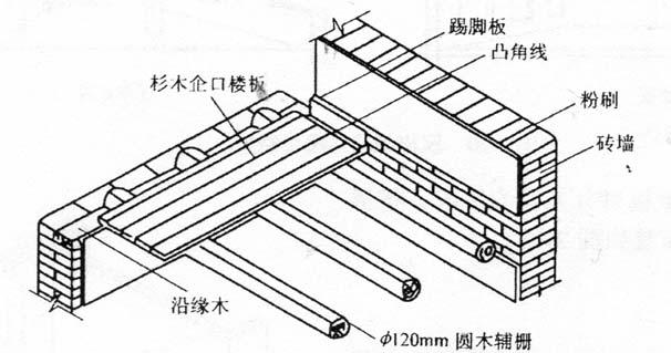 图2-18木楼板构造