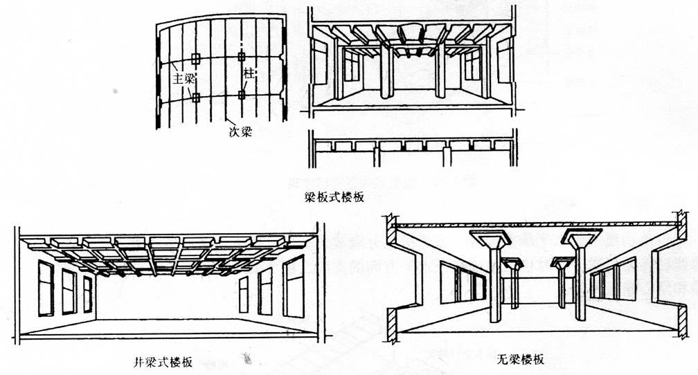 图2-20现浇细筋混凝土楼板
