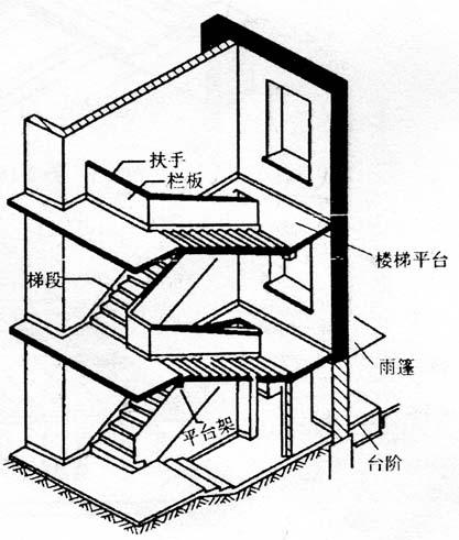 图2-21楼梯透视
