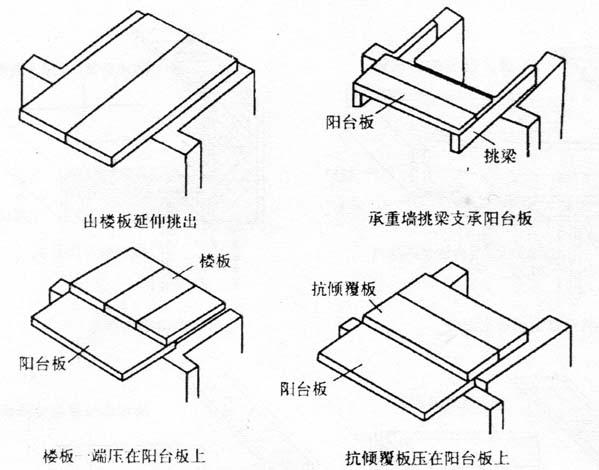 图2-25预制钢筋混凝士凸阳台的做法