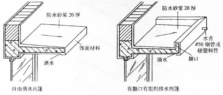 图2-26雨篷的构造