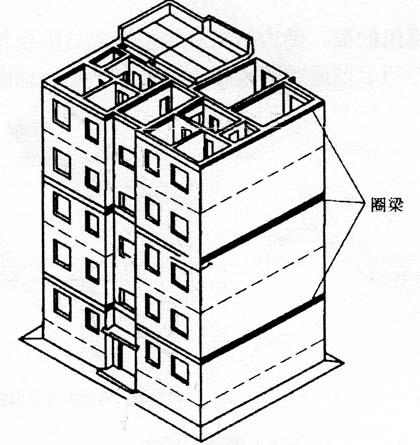 图2-27建筑的圈梁