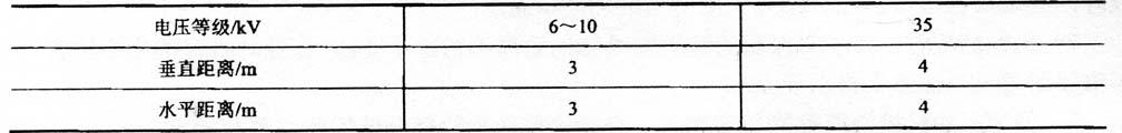 表3-1各类机械设备与高压电线的安全距离