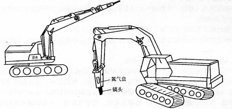 图3-2镐头机的示意图