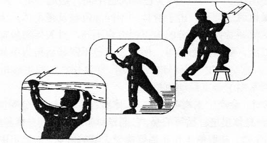 图4-3触电的形成与电流的途径