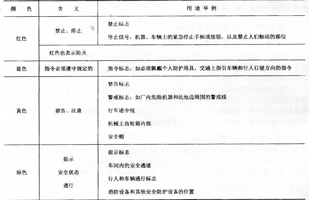 表4-2安全色的含义及用途