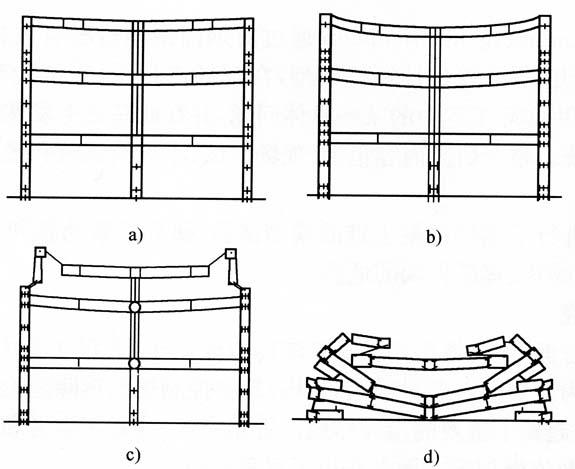 应用不连续变形分析法模拟框架结构的倒塌过程