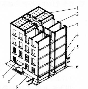 图2-1墙承重式