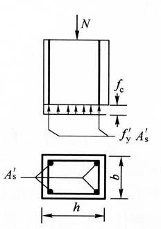 钢筋混凝土受压构件承载力的计算