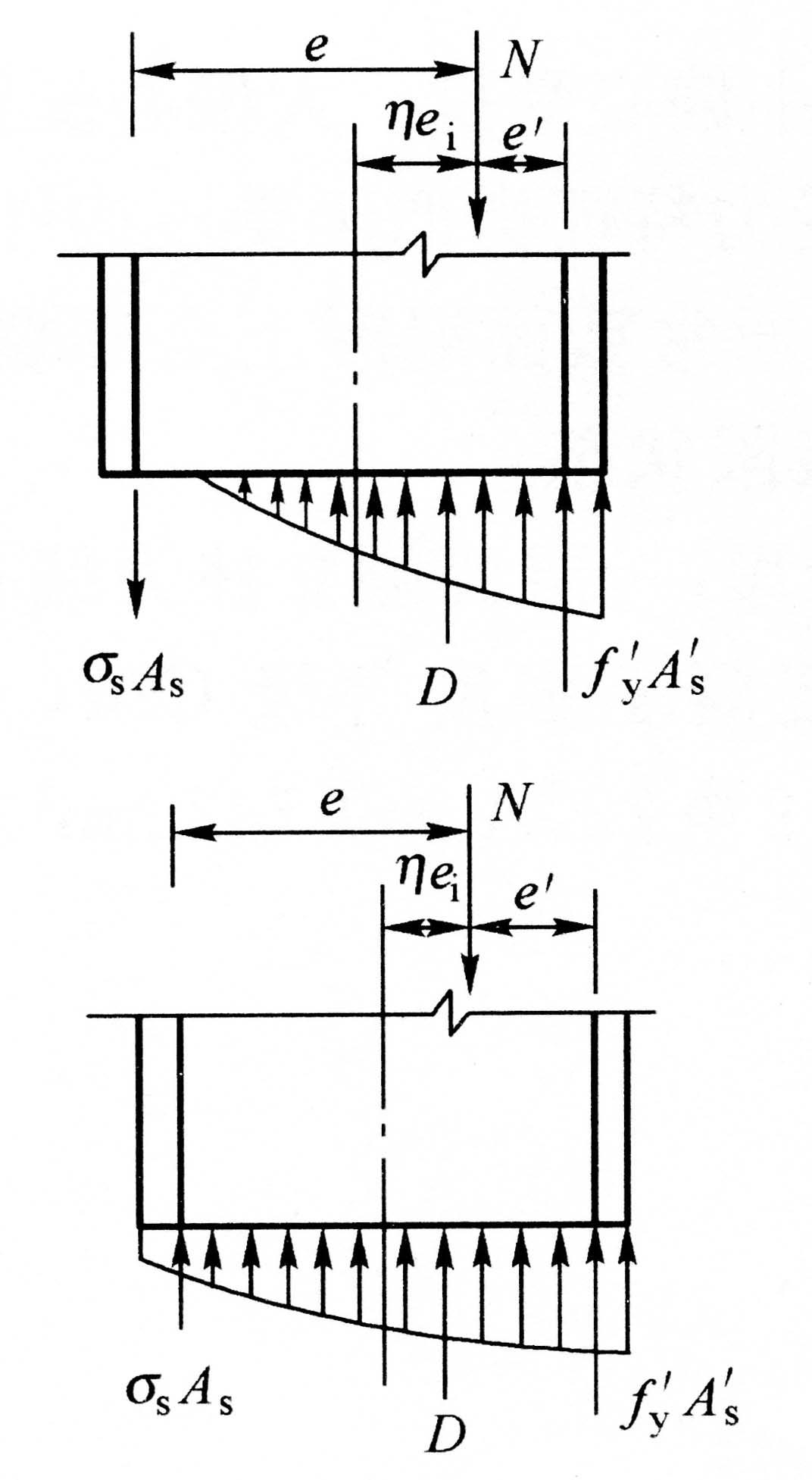 小偏心受压计算应力分布图