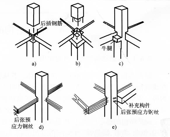 图2-14楼板框架节点构造示意图