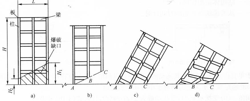 图3-4钢筋混凝土框架结构建筑物失稳、倒塌过程