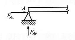 图3-9固定铰