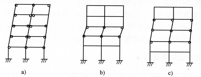 图3-12框架结构的侧向倾倒机制