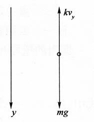 图3-14 自由下落块体的受力图