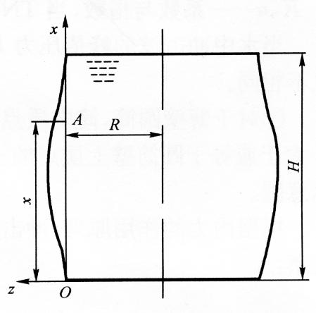 图4-3水压爆破破坏形式