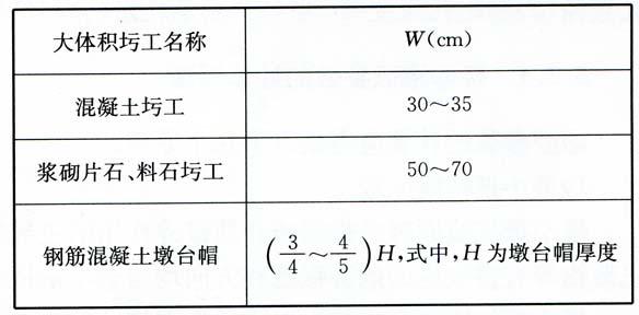 大体积圬工爆破时的W值 表5-1