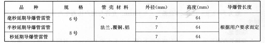 导爆管雷管的规格型号  表5-17