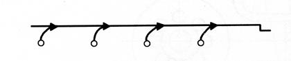 图5-15串联法