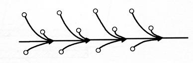 图5-16并串联法