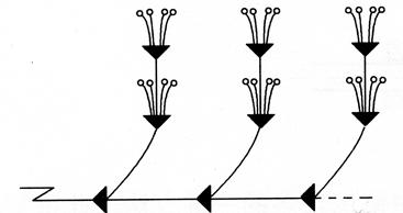 图5-17分段并联法