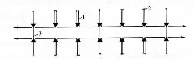 图5-18闭合网路连接示意图