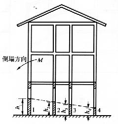 框架结构楼房的拆除爆破