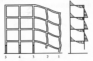 图6-5水平向逐跨倒塌