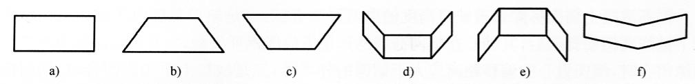 图6-6常用的缺口形式