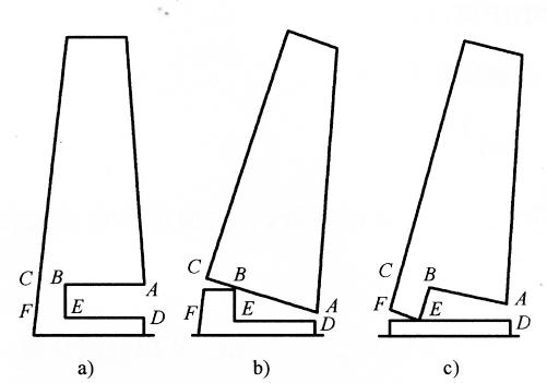 图6-7烟囱倒塌过程中发生前冲、后坐示意图