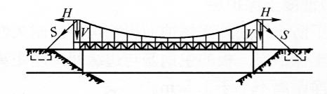 图6-16吊桥示意图