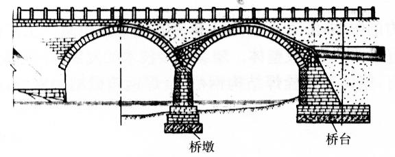 图6-18桥墩、桥台示意图