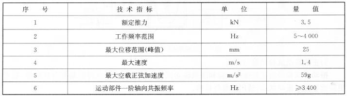 2107型电动振动台技术指标 表-7