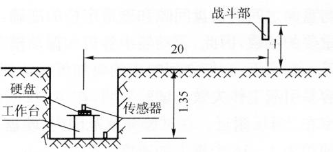 图7-9试验系统布置示意图(尺寸单位:m)